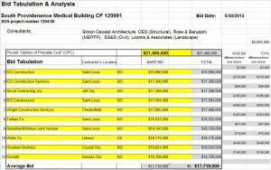 bid-analysis